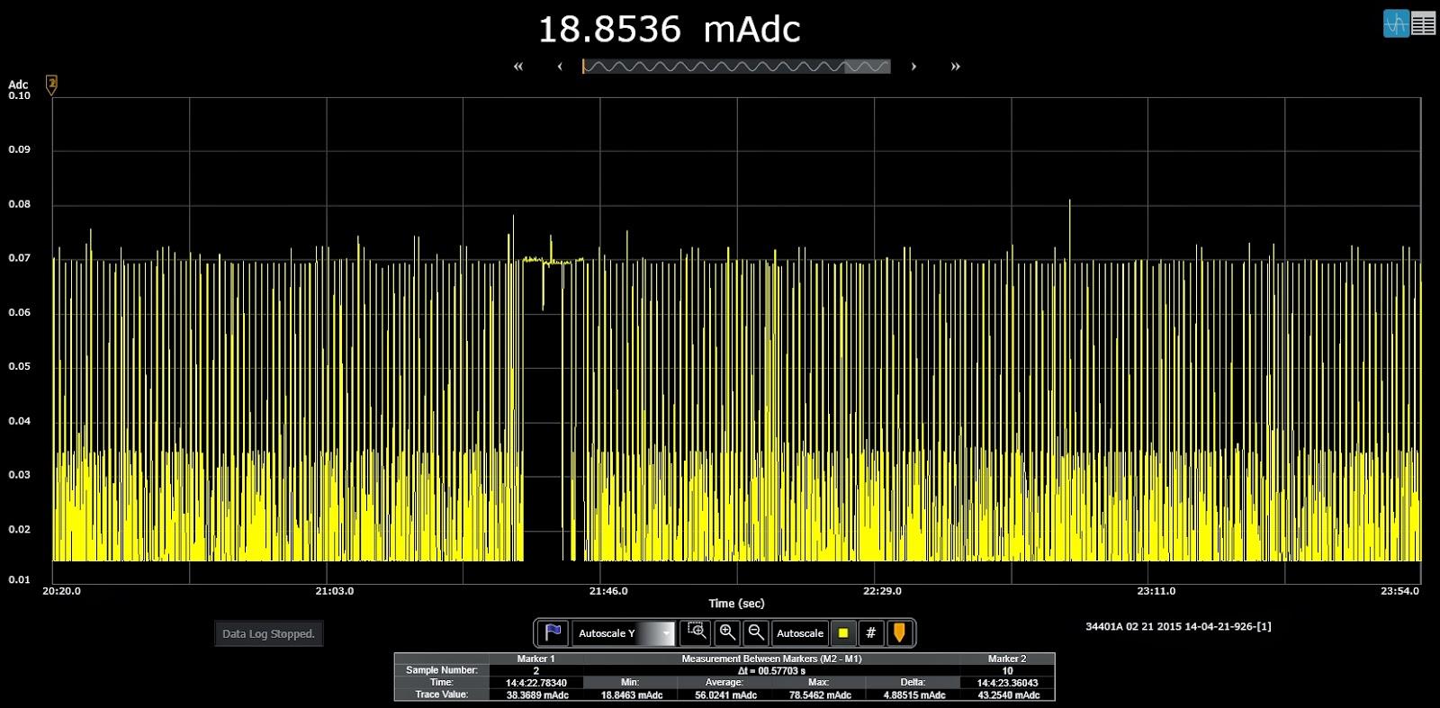 ESP8266 CBDB Ultimate DevBoard – Finally Arrived!!