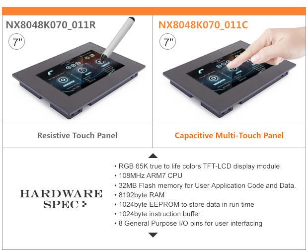Mailbag !! SSD1306 OLED Display for ESP8266 nEXT EVO Board